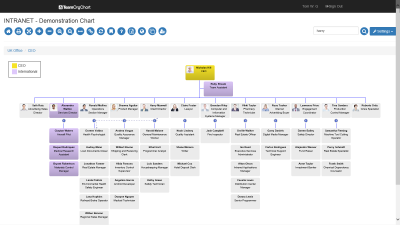 Org Charts with TeamOrgChart for Intranet